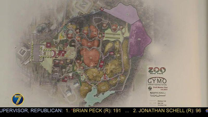 Zoo New York's master plan